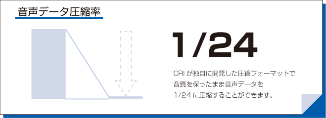 CRIが独自に開発した圧縮フォーマットで音質を保ったまま音声データを1/24に圧縮することができます。